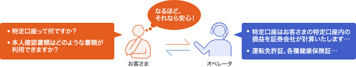 岡三オンライン バックアップ体制